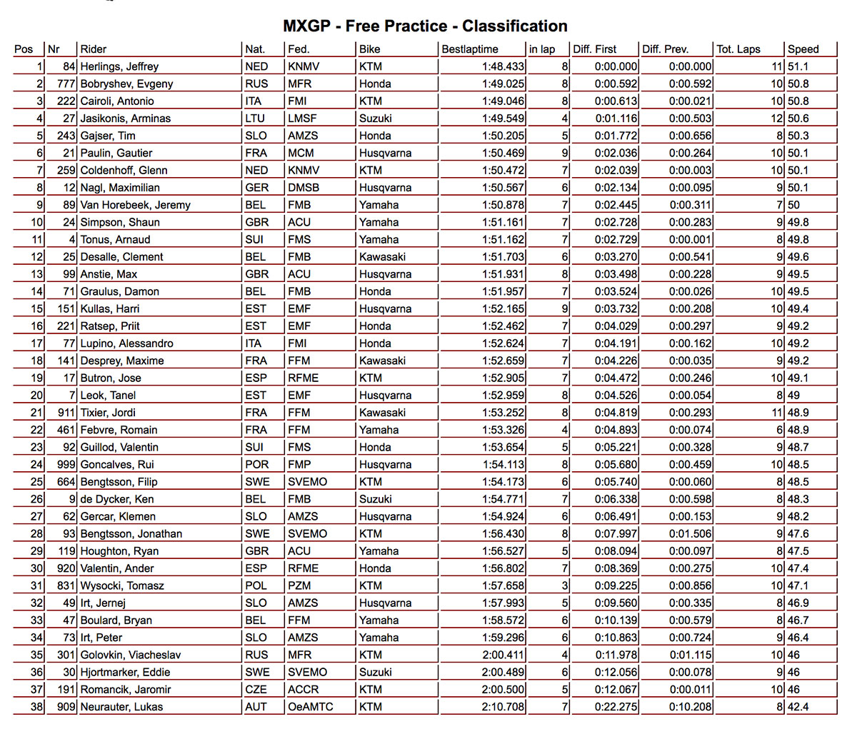 MX1latviafree