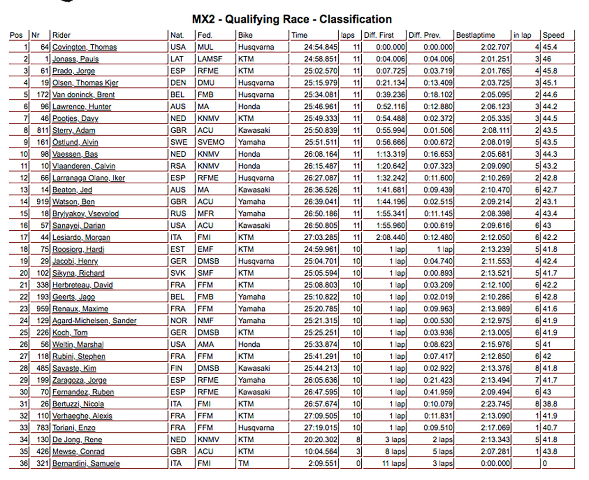 MX2qualrace